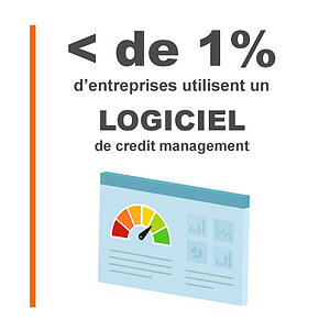 Logiciel de credit management_poste credit