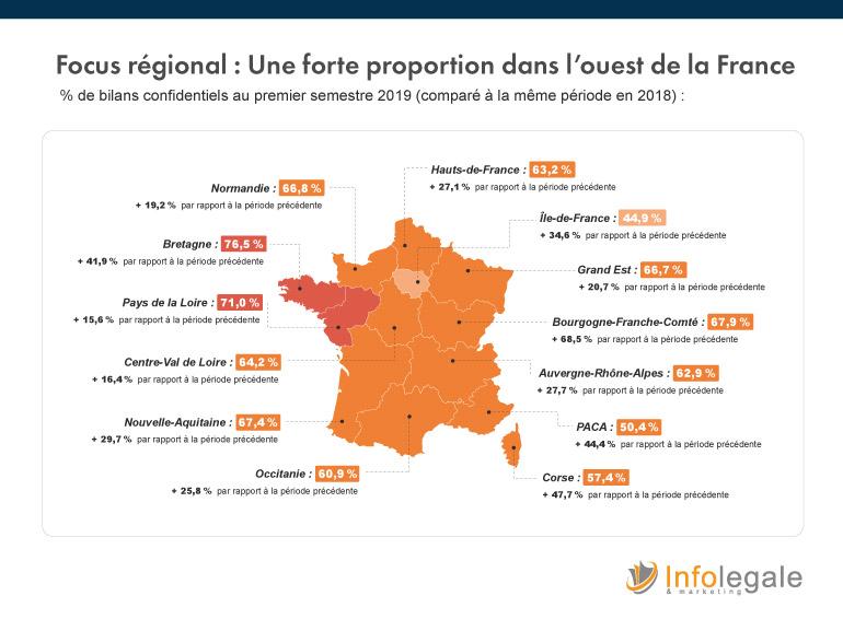 Bilans confidentiels premier semestre 2019 - Zone géographique Infolegale