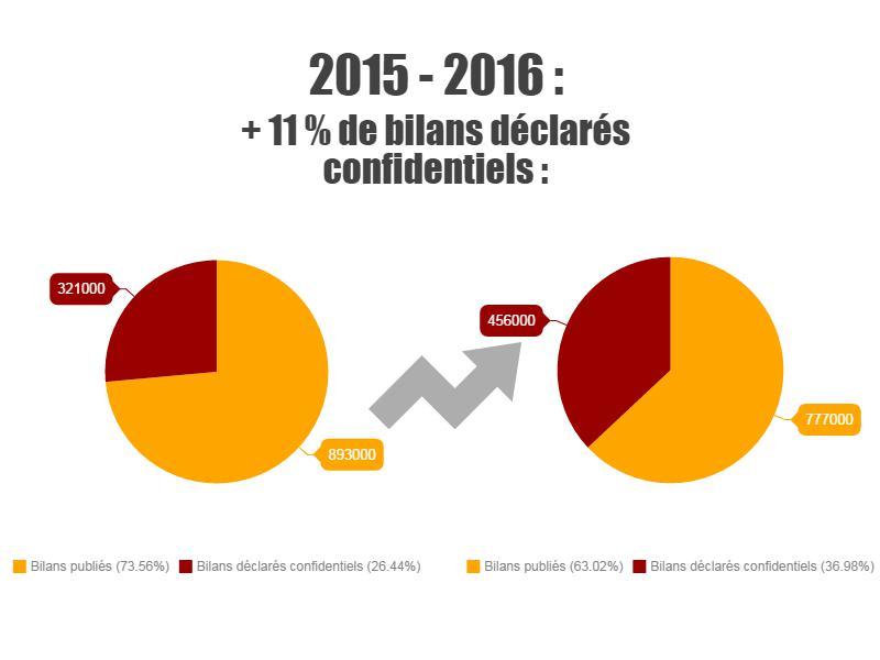 bilans confidentiels_B.jpeg