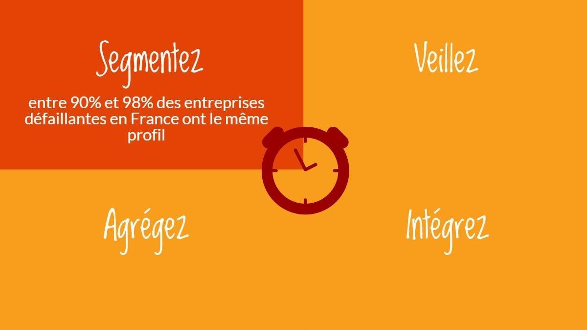Gestion du risque clients_Optimisez_segmentez